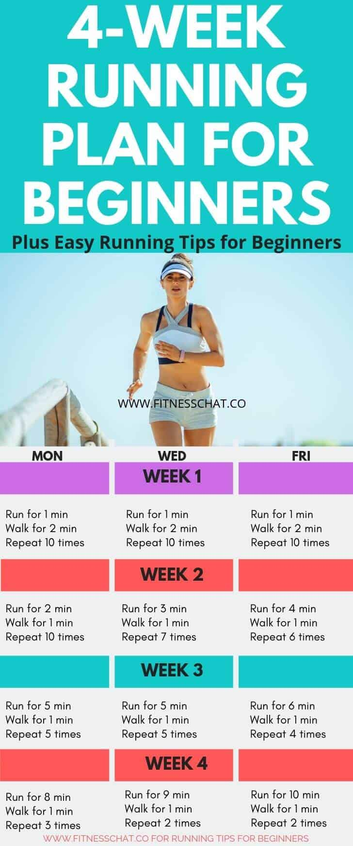 4 week running plan for beginners plus 8 easy running tips for beginners to become runners