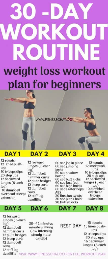gym tips for beginners and weight loss workout plan