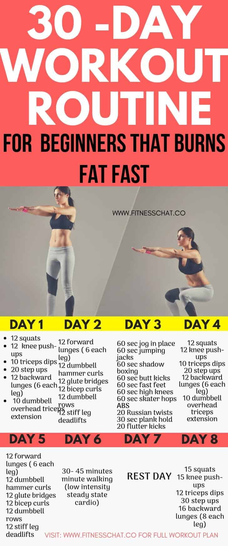 30-Day Workout Routine for Beginners that burns fat fast