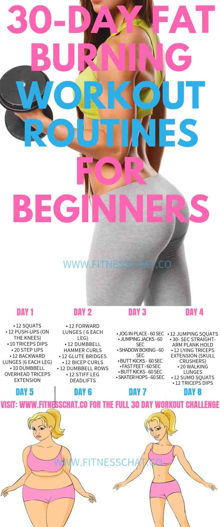 30-Day Fat shedding Workout Routines for Beginners