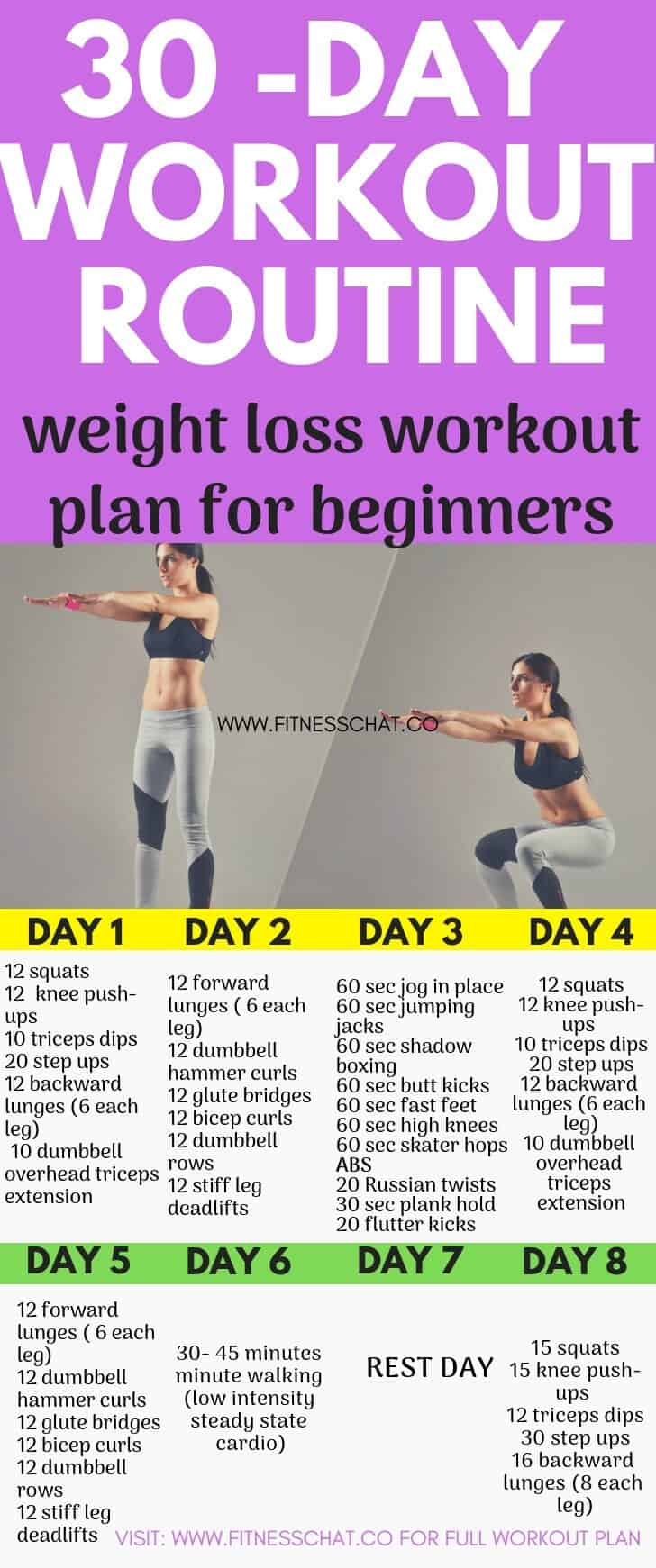 weight loss workout plan for beginners. The only 30-Day Workout Routine for Beginners that burns fat fast