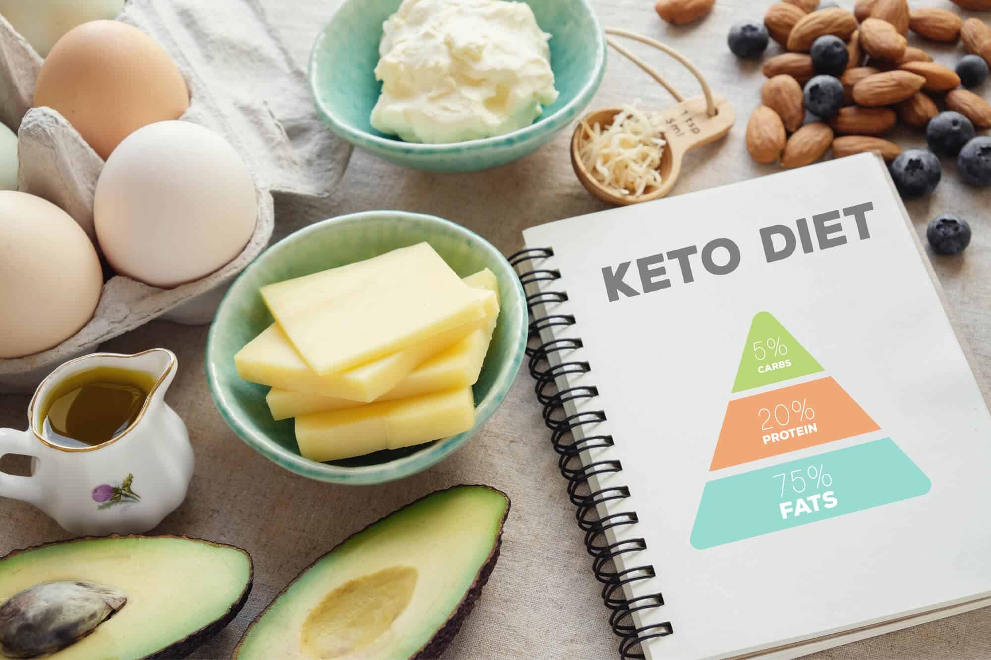 snack wisely by munching on low carb keto snacks