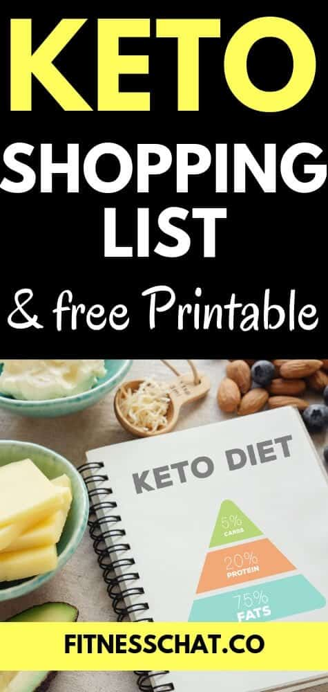 Keto shopping list and free pdf download