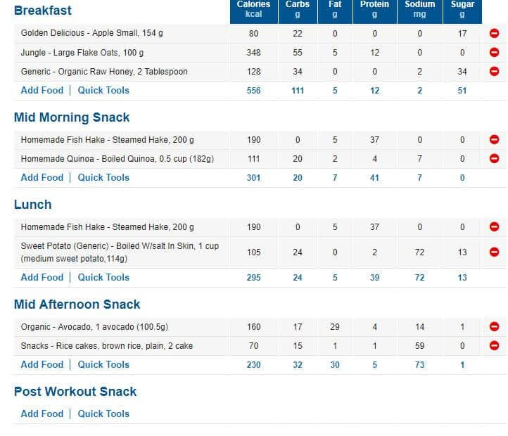 weight loss calculator. meal plan for extreme weight loss.