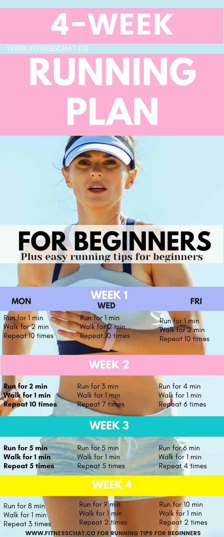 Discover How to start running for beginners to lose weight. 4 week running plan for beginners plus 8 easy running tips  and running schedule for beginners
