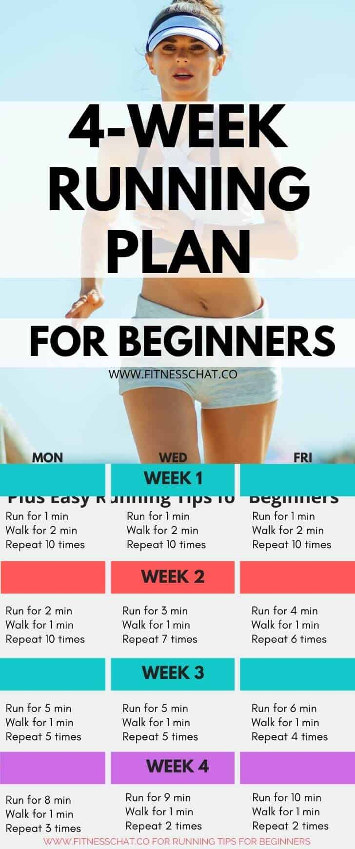 Running for beginners to lose weight. 4 week running plan for beginners plus 8 easy running tips for beginners to become runners
